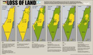 Appropriation of Palestinian land....