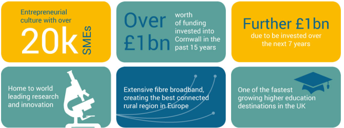 eu-funding-to-cornwall.png